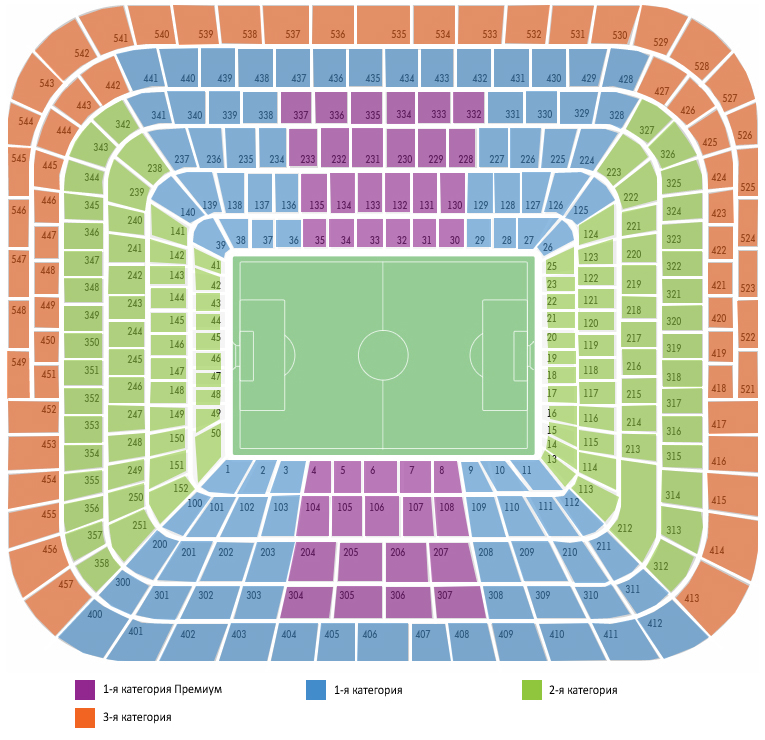 Камп Ноу (Estadio Camp Nou)