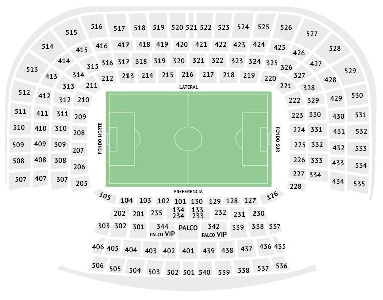 Висенте Кальдерон (Estadio